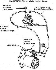 technical articles ford pmgr starter upgrade rh bzerob com Ford F-150 Starter Wiring Diagram Ford Truck Solenoid Wiring Diagram