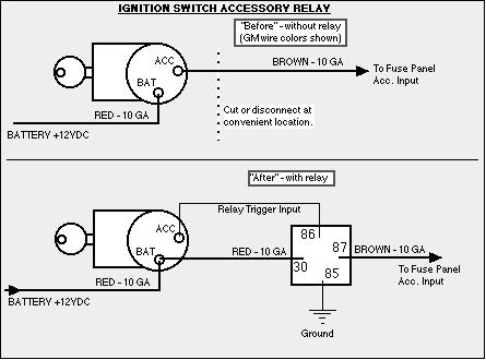 ignition relay application