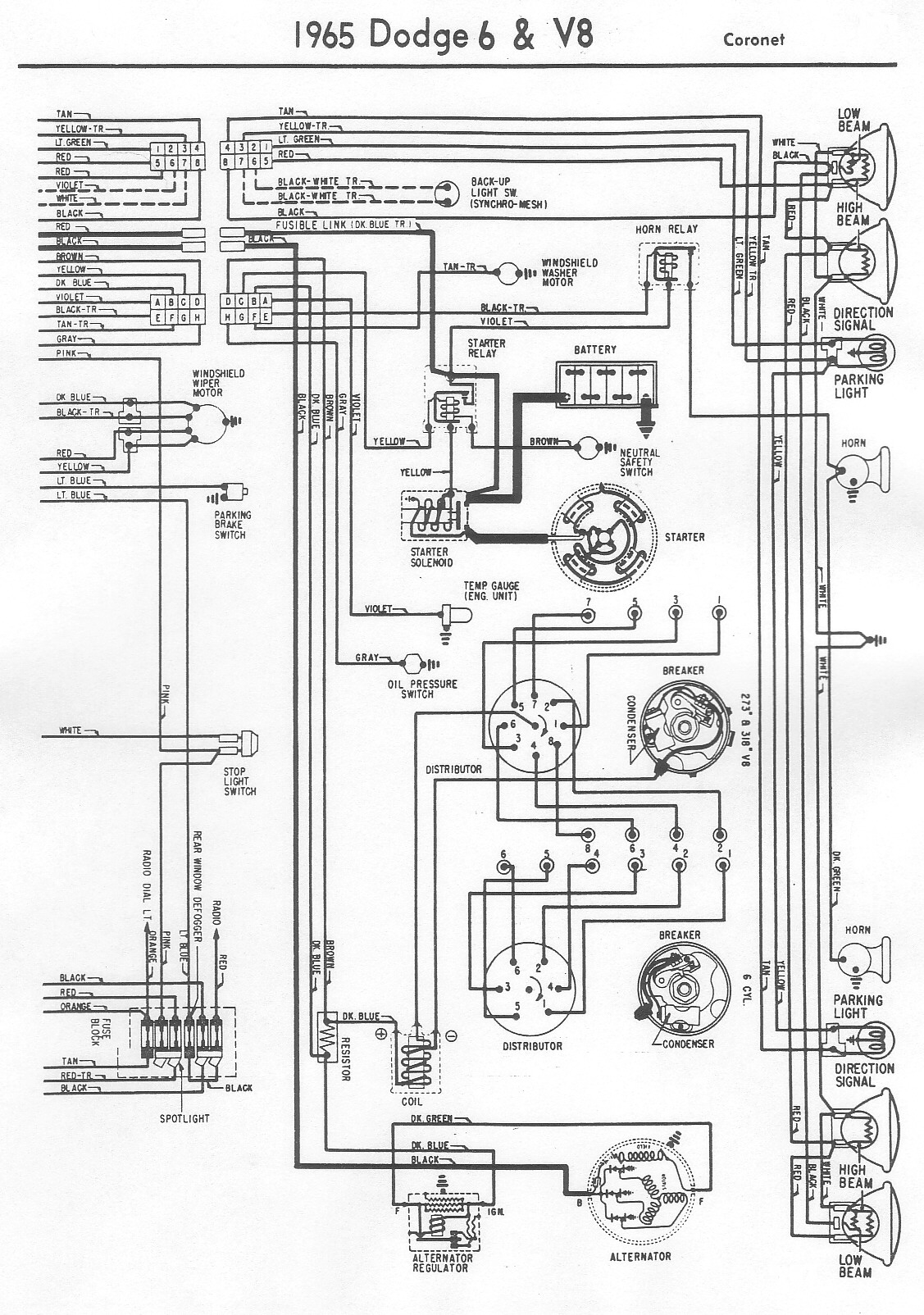 1965 wiring diagram vintage dodge coronet2 bzerob com technical articles library wiring section Trailer Wiring Harness Chrysler at gsmportal.co