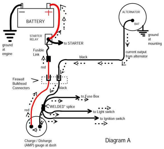 [FPWZ_2684]  Ammeter Wiring Diagram Cressida Fuse Box -  ulu-manna.art-33.autoprestige-utilitaire.fr | Alternator Wiring Diagram With Ammeter |  | Wiring Diagram and Schematics